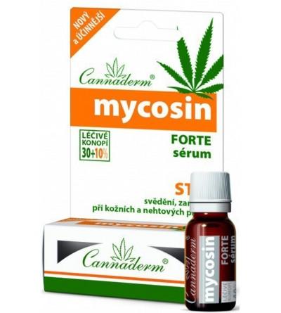 CANNADERM Mycosin FORTE sérum 12 ml